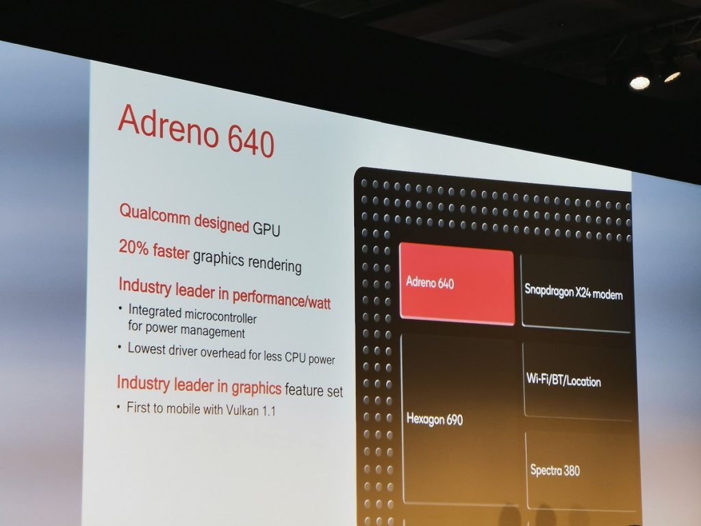 Qualcomm Snapdragon 855 GPU